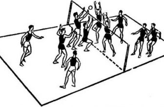 Игра в мяч через веревку